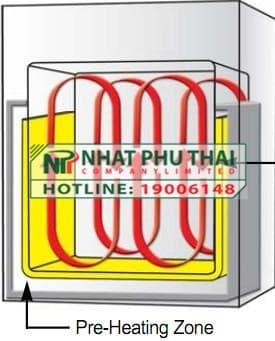 tu-say-daihan-han-quoc-npt-on-50-Doi-Luu-Tu-Nhien