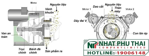 Nguyen-ly-may-ep-vien-khuon-tron